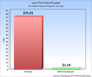 Cost-of-Labor-A3